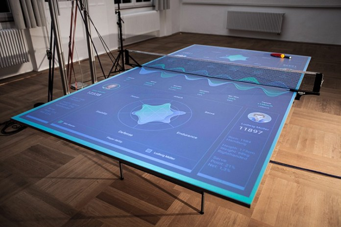 Table Tennis Trainer Using Augmented Reality