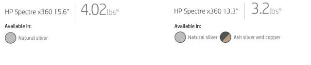 HP spectre X360 Available Colors
