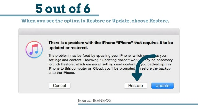 choose Restore: How to Bypass iPhone 4 passcode Using iCloud