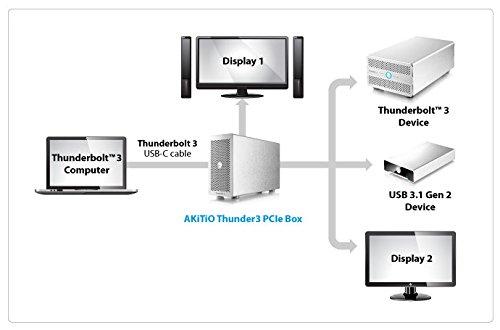 Akitio thunderbolt PCIE