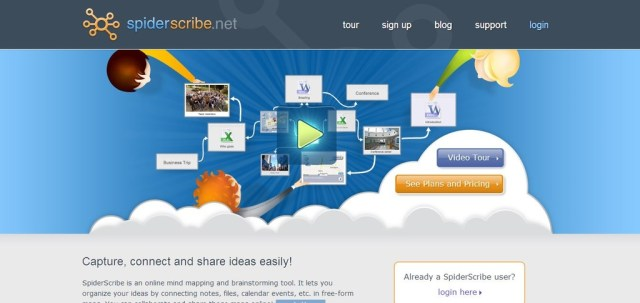 SpiderScribe: Online mind mapping and brainstorming tool