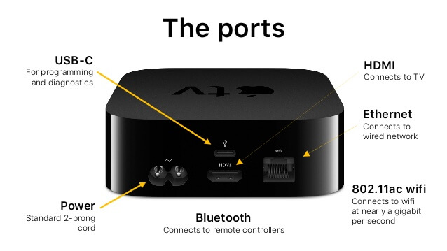 How to use apple tv and setting up apple tv
