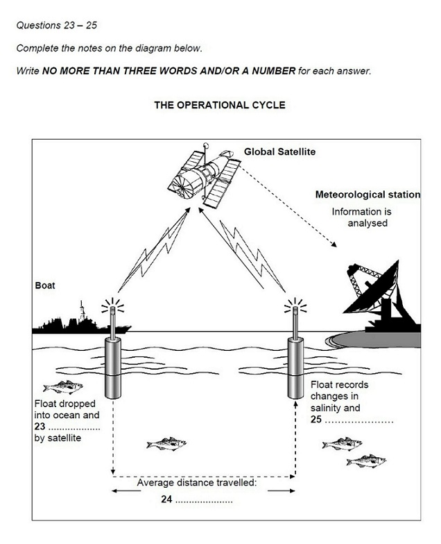diagram hr diagram test full version hd quality diagram