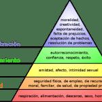 Las 5 fases de la pirámide de Maslow