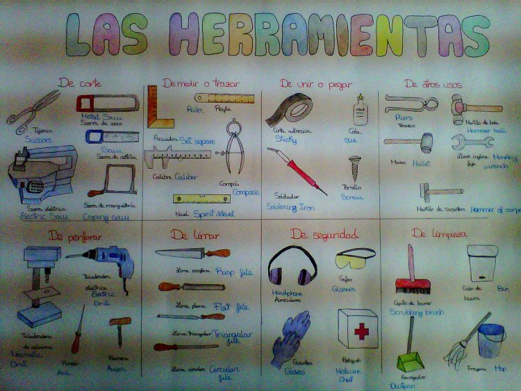 cuadro herramiwentas-tools