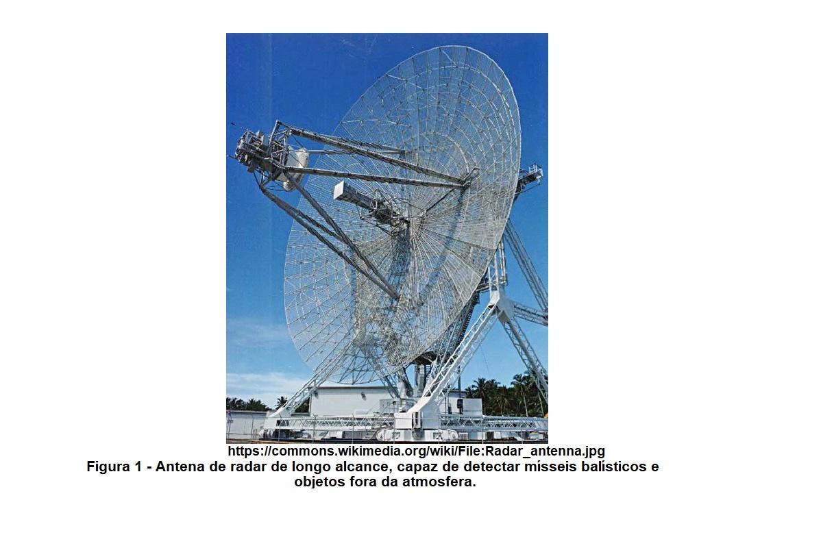 Radar de loongo alcance