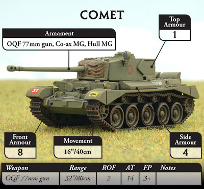 Flames of War Comet Tank Datacard