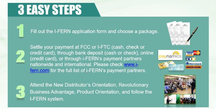 i-fern steps to pay