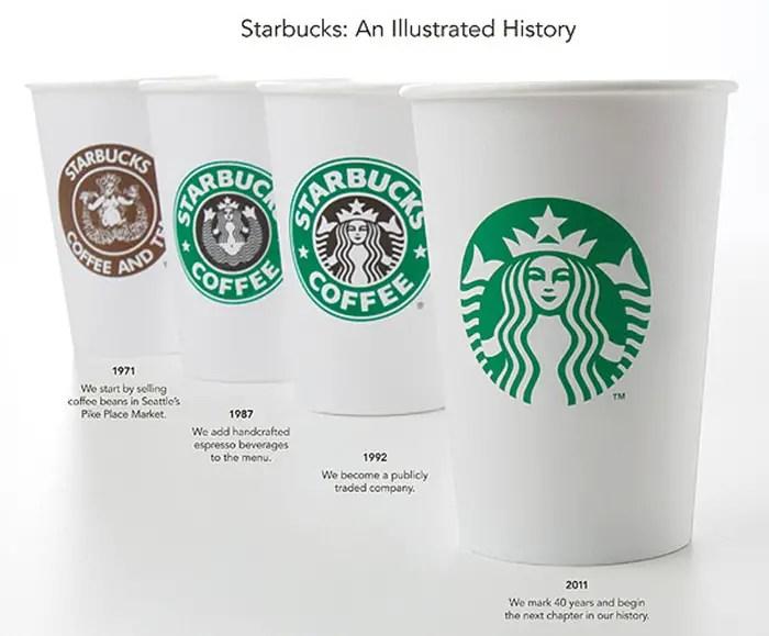 starbucks-illus-history