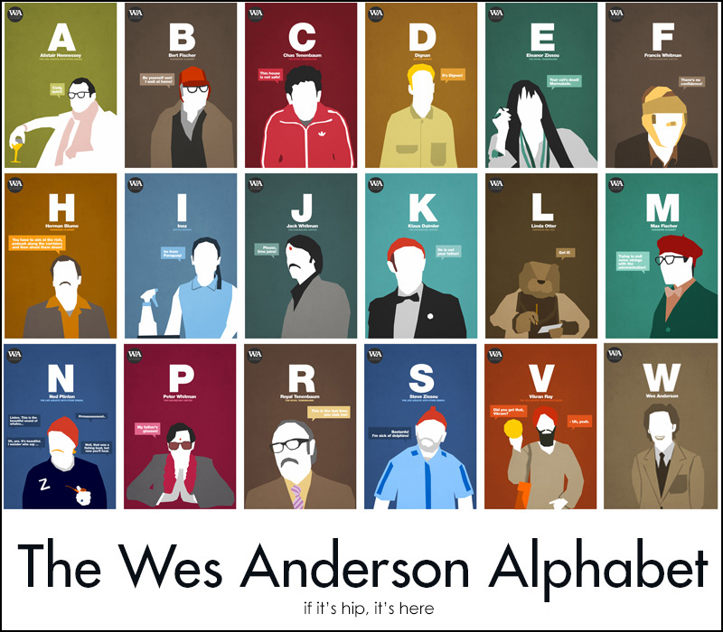 Wes Anderson Alphabet Posters