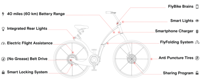 gi flybike features original