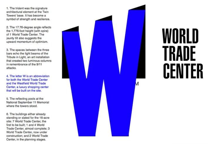 WTC logo frame 4 IIHIH