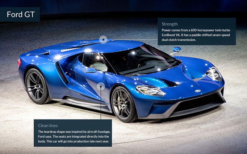 Naias Ford Gt X