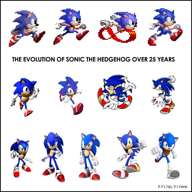 the evolution of sonic the hedgehog over 25 years if it s hip