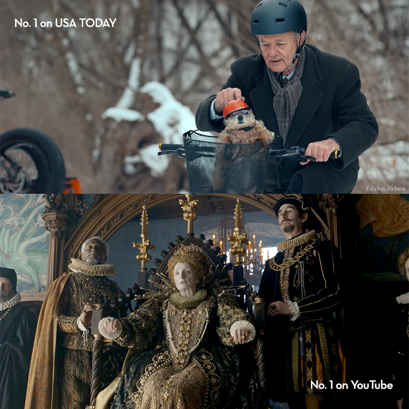 The Top Super Bowl LIV Ads: Most Liked and Most Watched