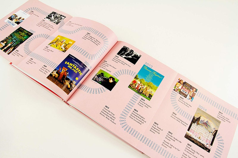 wes anderson book timeline