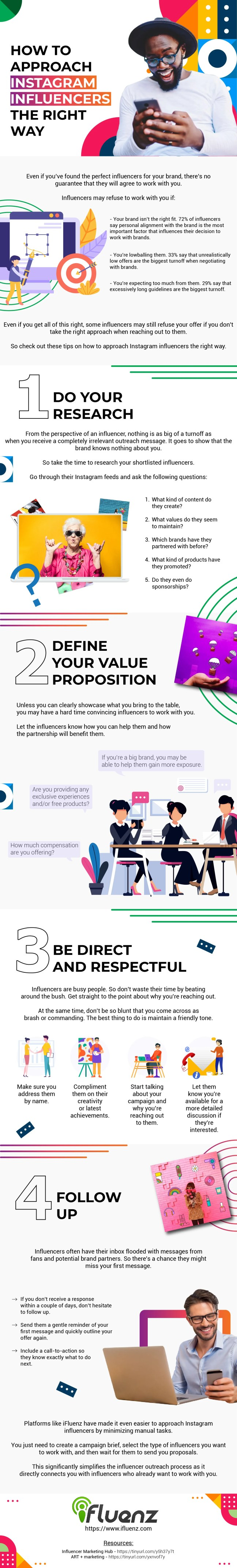 Ifluenz_Infographic_How_to_Approach_Instagram_Influencers_the_Right_Way
