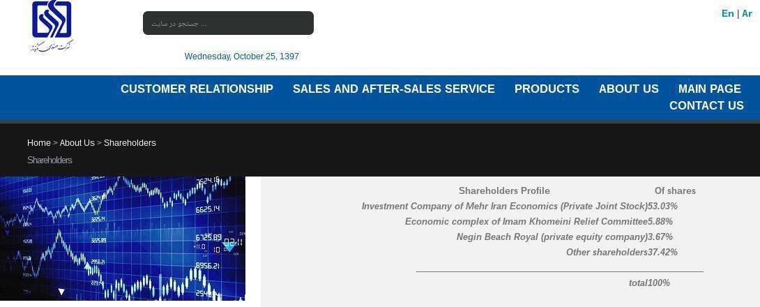 ifmat - Technotar Engineering shareholders english