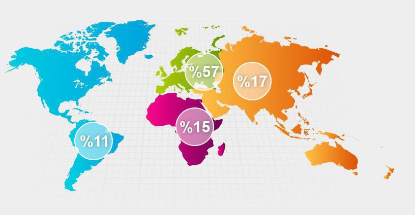 ifmat - IFIC world map investments