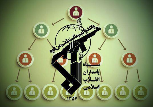 ifmat - Bonyad Taavon Sepah - Operational Scheme