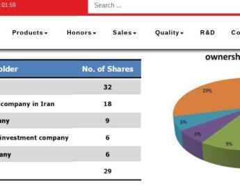 ifmat - Radiator Iran Shareholders