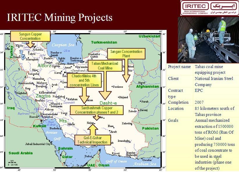 ifmat - IRITEC mining Projects