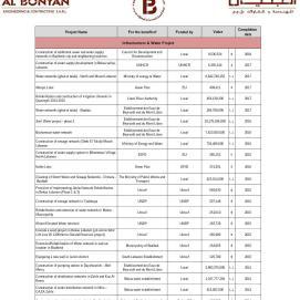 ifmat - Al-Bonyan Engineering - Projects 1