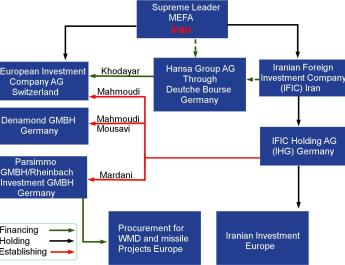 ifmat - IFIC Germany scheme
