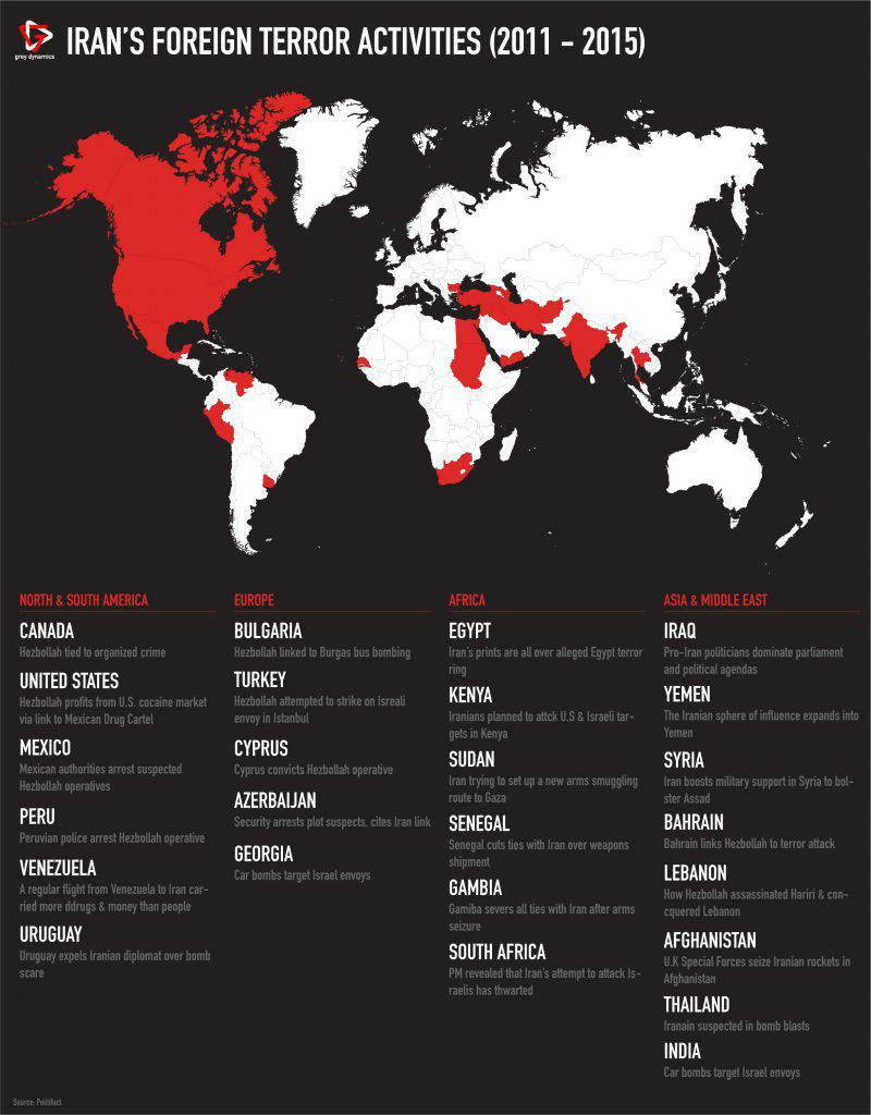 ifmat - Iranian Terror Network in Africa