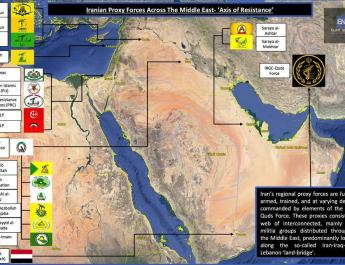 ifmat - Map of Iran regional proxy forces in the Middle East