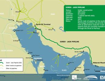 ifmat - Iran inaugurates pipeline allowing oil export from Makran Coast