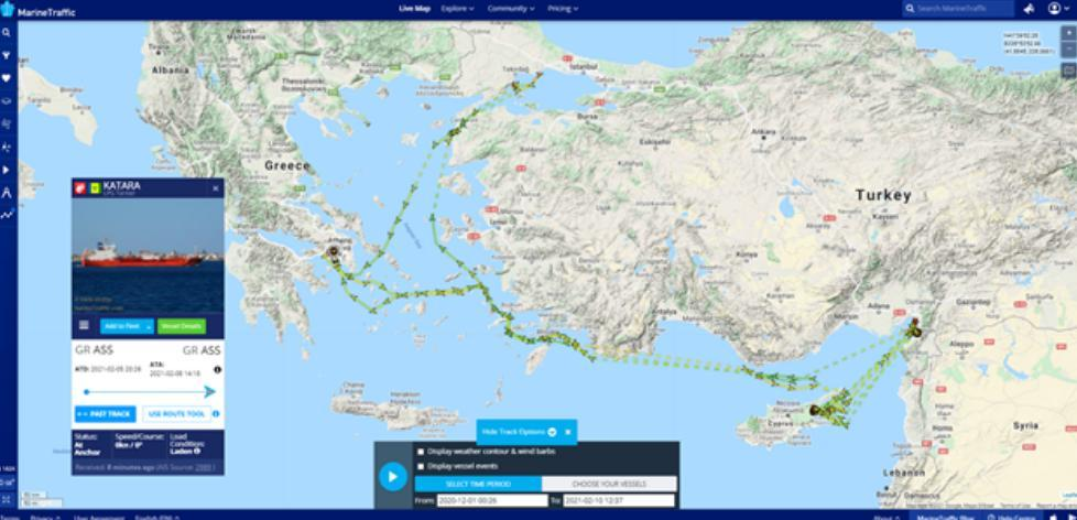ifmat - The Art of Sanctions-Busting How Three LPG tankers set sail for Syria2