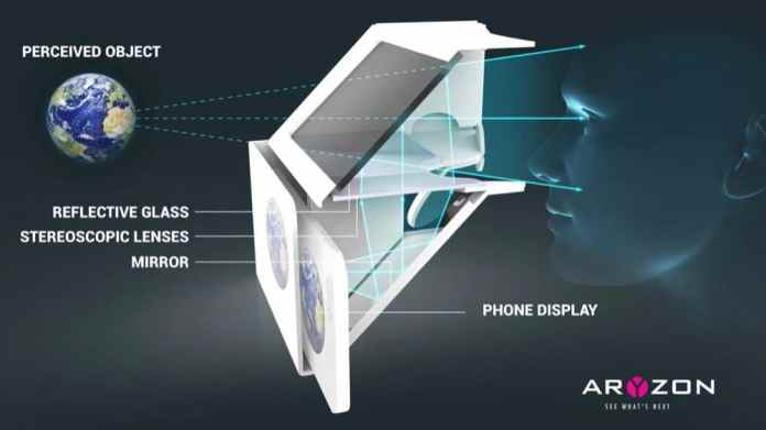 Aryzon - The Cardboard of 3D Augmented Reality for every Smartphone - 2