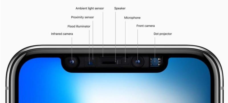 Размещение датчика внешней освещенности на iPhone