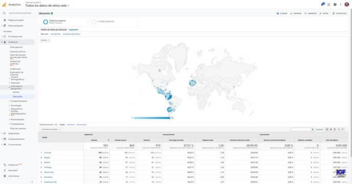 Curso bonificado de Google analytics - igf.es