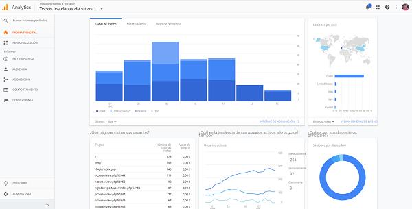 Cursos de Google Analytics en el Instituto Galego de Formación