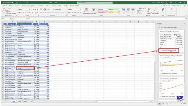 Insertar tabla dinámica con Microsoft Excel - igf.es