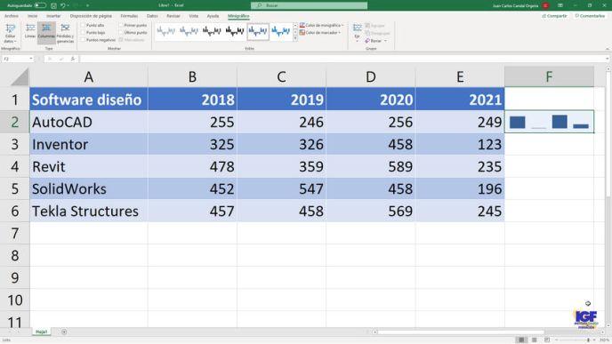 Crear minigráfico en Microsoft Excel - igf.es