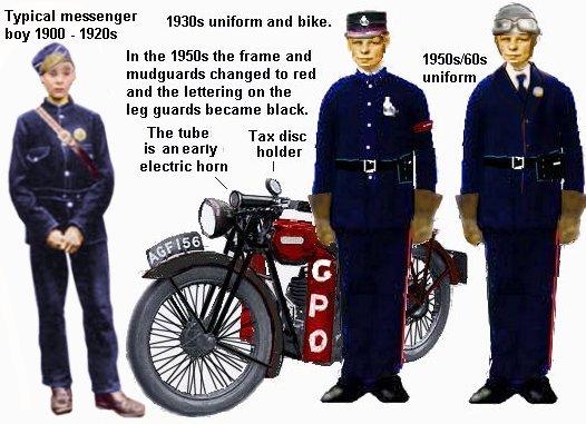 Image result for edwardian telegram boy
