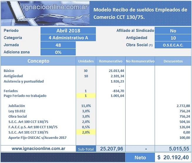 https://i2.wp.com/www.ignacioonline.com.ar/wp-content/uploads/2018/04/recibo-de-sueldo-liquidaciones-empleados-de-comercio-2018.jpg?resize=653%2C553&ssl=1