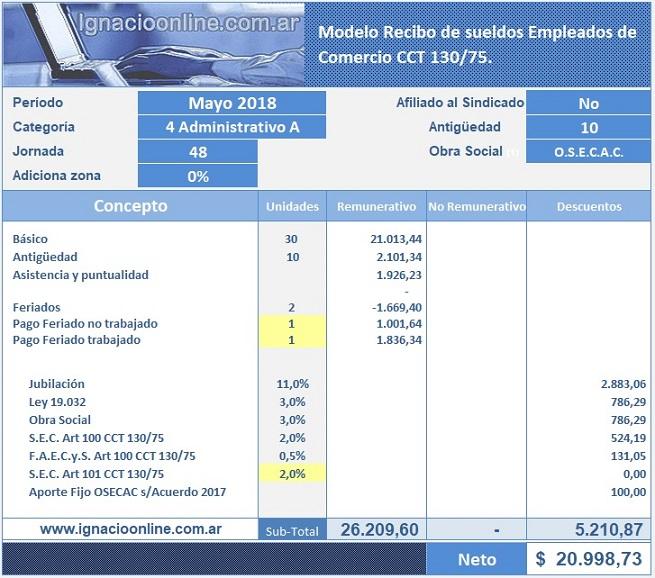 Empleados de Comercio: liquidación sueldo Mayo 2018