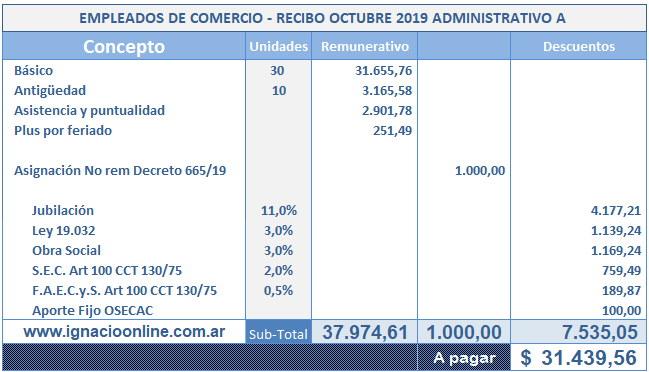 recibo de sueldo empleado de comercio caso practico de ejemplo liquidación de haberes octubre 2019