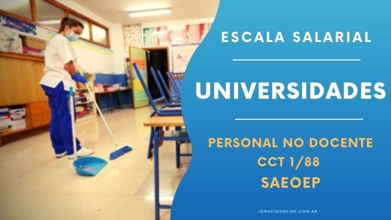 Escala salarial Universidades Privadas CCT 1/88 Sindicato Argentino de Empleados y Obreros de la Enseñanza Privada SAEOEP 2021