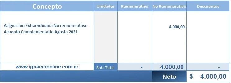 jornada-parcial-empleados-de-comercio-recibo-de-sueldos-4000-pesos-agosto-ignacio.webp