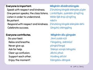 Everyone is Important Poster Chinese/English