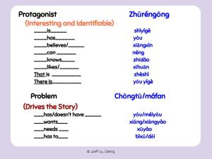 Collaborative Storytelling Poster Part 1 Chinese/English