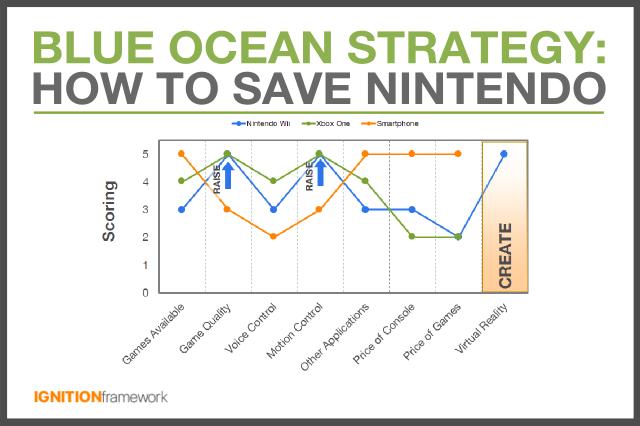 Blue-Ocean-Strategy-Thumbnail1