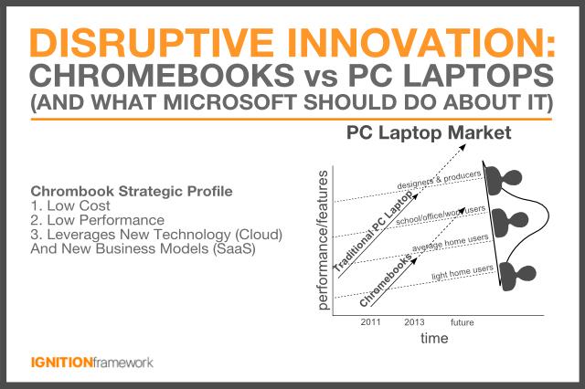 disruptive-innovations-chromebooks-vs-pc-laptops