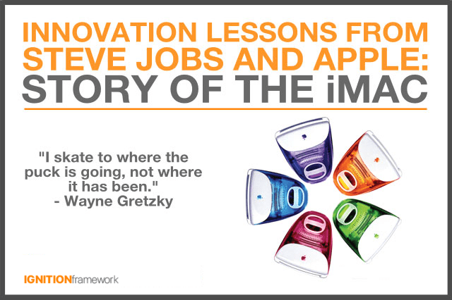 innovation-lessons-from-steve-jobs-and-apple-imac