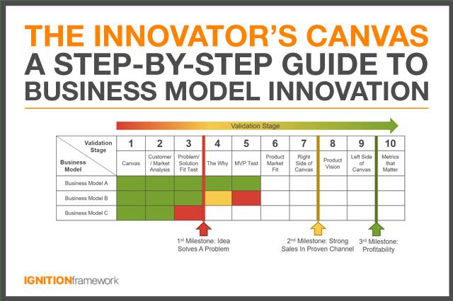 innovators-canvas-thumbnail